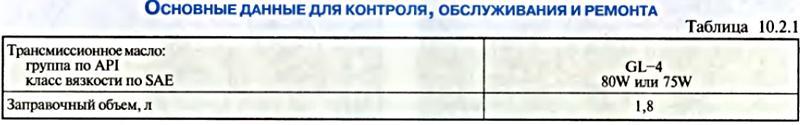 Коробка Передач Лачетти - Основные данные
