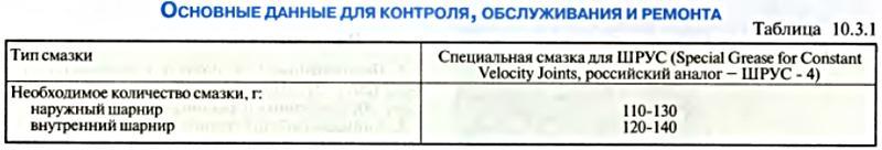 Приводы Передних колёс Лачетти - Основные данные